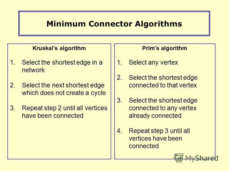 Minimum Connector Algorithms Kruskals algorithm 1.Select the shortest edge in a network 2.Select the next shortest edge which does not create a cycle 3.Repeat step 2 until all vertices have been connected Prims algorithm 1.Select any vertex 2.Select