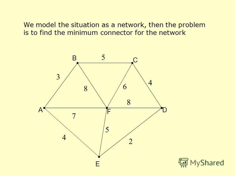 We model the situation as a network, then the problem is to find the minimum connector for the network A F B C D E 2 7 4 5 8 6 4 5 3 8