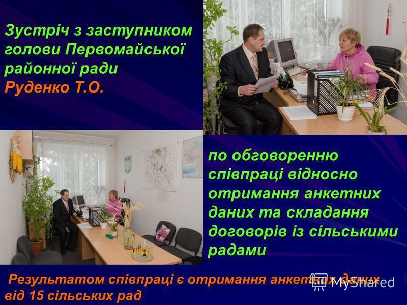 Зустріч з заступником голови Первомайської районної ради Руденко Т.О. по обговоренню співпраці відносно отримання анкетних даних та складання договорів із сільськими радами Результатом співпраці є отримання анкетних даних від 15 сільських рад Результ