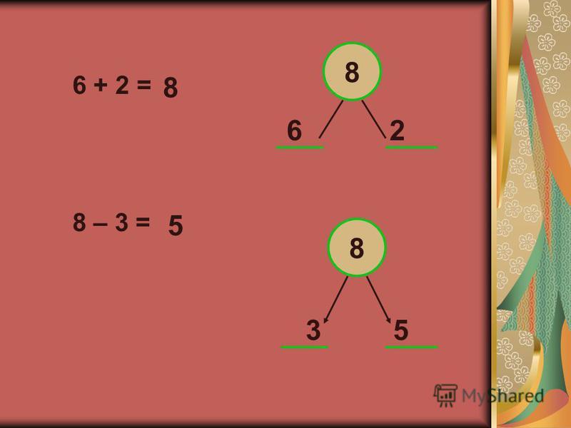 6 + 2 = 8 – 3 = 8 8 6 2 5 8 3 5