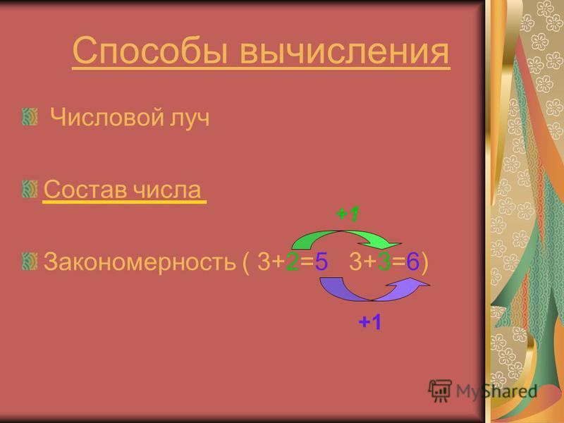 Способы вычисления Числовой луч Состав числа Закономерность ( 3+2=5 3+3=6) +1