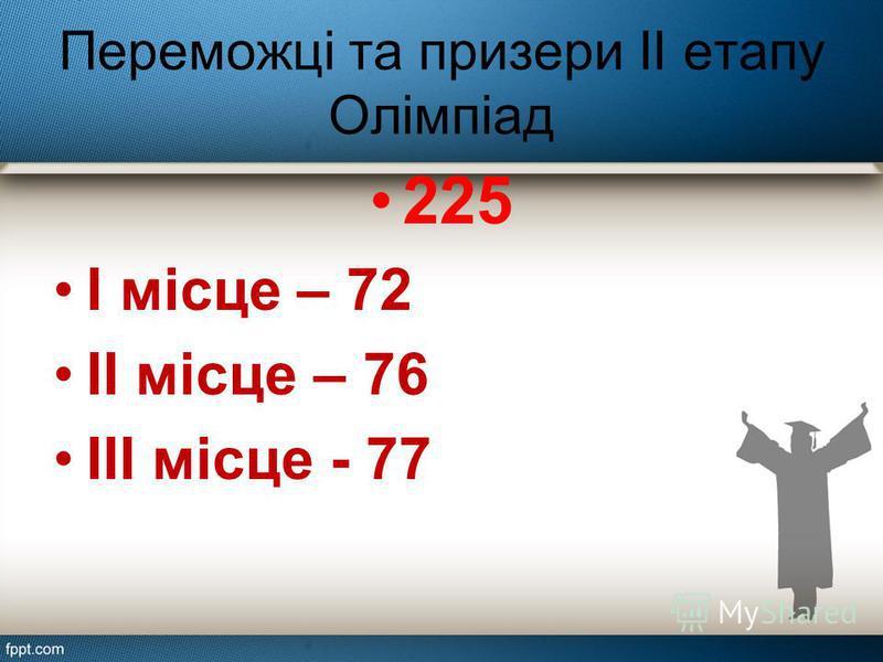 Переможці та призери ІІ етапу Олімпіад 225 І місце – 72 ІІ місце – 76 ІІІ місце - 77