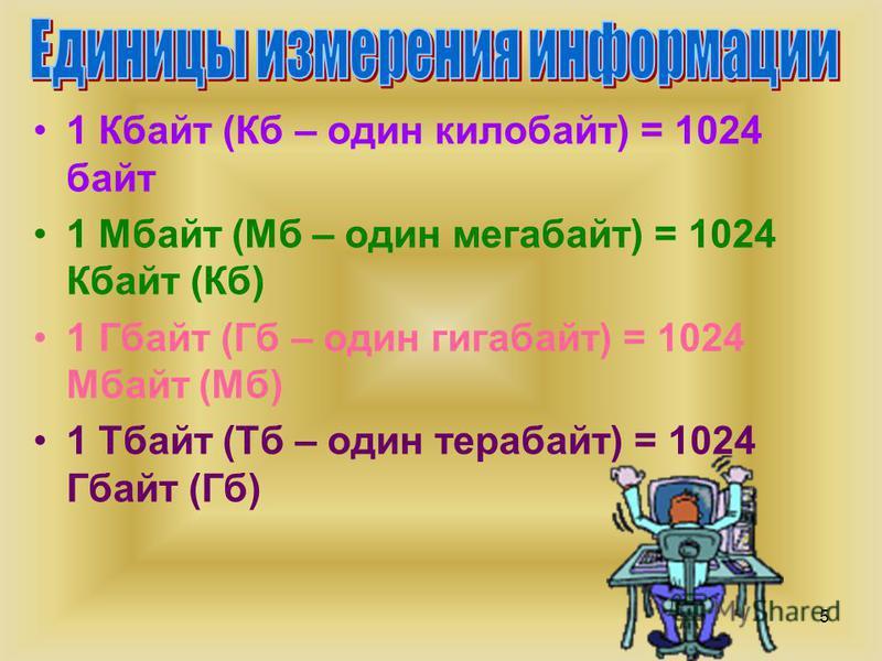 5 1 Кбайт (Кб – один килобайт) = 1024 байт 1 Мбайт (Мб – один мегабайт) = 1024 Кбайт (Кб) 1 Гбайт (Гб – один гигабайт) = 1024 Мбайт (Мб) 1 Тбайт (Тб – один терабайт) = 1024 Гбайт (Гб)