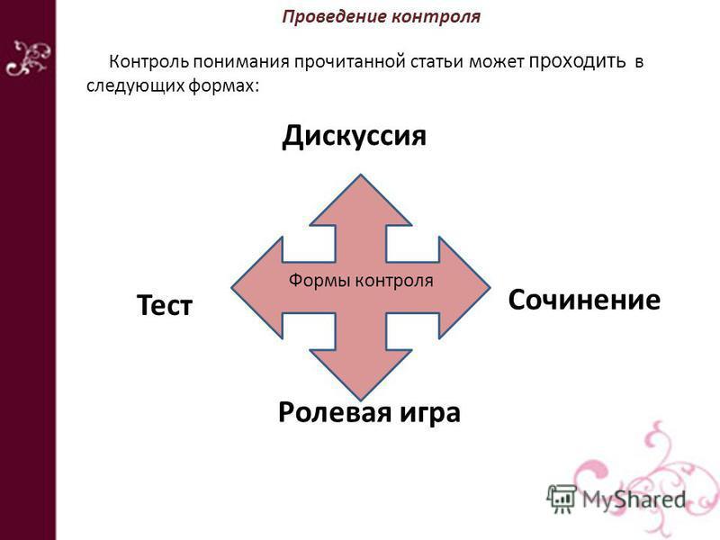 Проведение контроля Дискуссия Тест Сочинение Ролевая игра Формы контроля Контроль понимания прочитанной статьи может проходить в следующих формах: