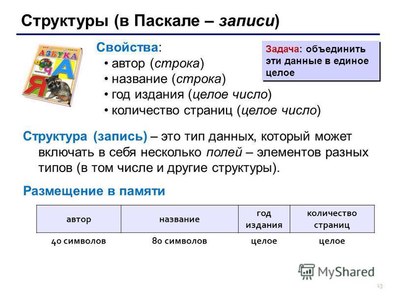 13 Структуры (в Паскале – записи) Структура (запись) – это тип данных, который может включать в себя несколько полей – элементов разных типов (в том числе и другие структуры). Свойства: автор (строка) название (строка) год издания (целое число) колич