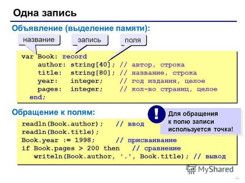 14 Одна запись readln(Book.author); // ввод readln(Book.title); Book.year := 1998; // присваивание if Book.pages > 200 then // сравнение writeln(Book.author, '.', Book.title); // вывод readln(Book.author); // ввод readln(Book.title); Book.year := 199