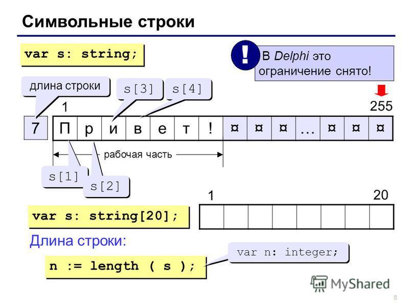 8 Символьные строки Привет!¤¤¤…¤¤¤ 7 1 255 длина строки рабочая часть s[1] s[2] s[3] s[4] var s: string; var s: string[20]; 20 1 Длина строки: n := length ( s ); var n: integer; В Delphi это ограничение снято! !