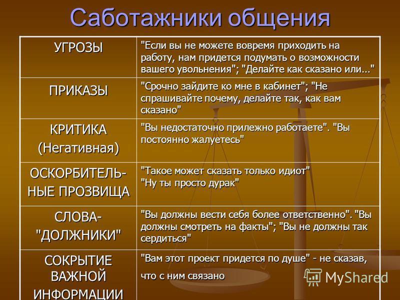Саботажники общения УГРОЗЫ