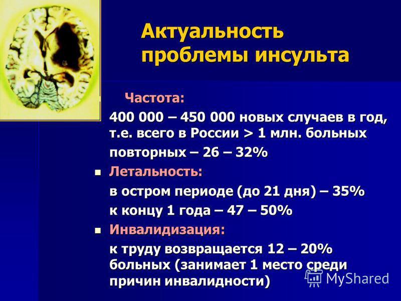 Актуальность проблемы инсульта Частота: Частота: 400 000 – 450 000 новых случаев в год, т.е. всего в России > 1 млн. больных повторных – 26 – 32% Летальность: Летальность: в остром периоде (до 21 дня) – 35% к концу 1 года – 47 – 50% Инвалидизация: Ин