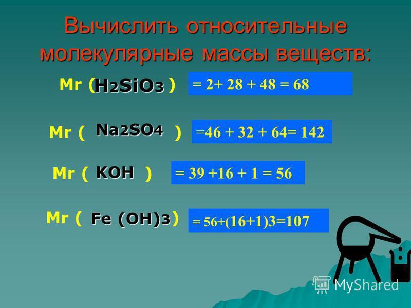 Вычислить относительные молекулярные массы веществ: H 2 SiO 3 H 2 SiO 3 Na 2 SO 4 Na 2 SO 4 KOH KOH Fe (OH) 3 Fe (OH) 3 = 2+ 28 + 48 = 68 =46 + 32 + 64= 142 = 39 +16 + 1 = 56 = 56+( 16+1)3=107 Mr ( )