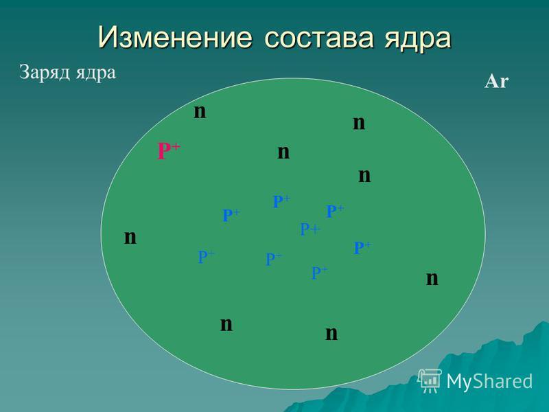 Изменение состава ядра P+P+ P+P+ P+ P+P+ P+P+ P+P+ P+P+ P+P+ n n n n n n n n P+P+ Заряд ядра Ar