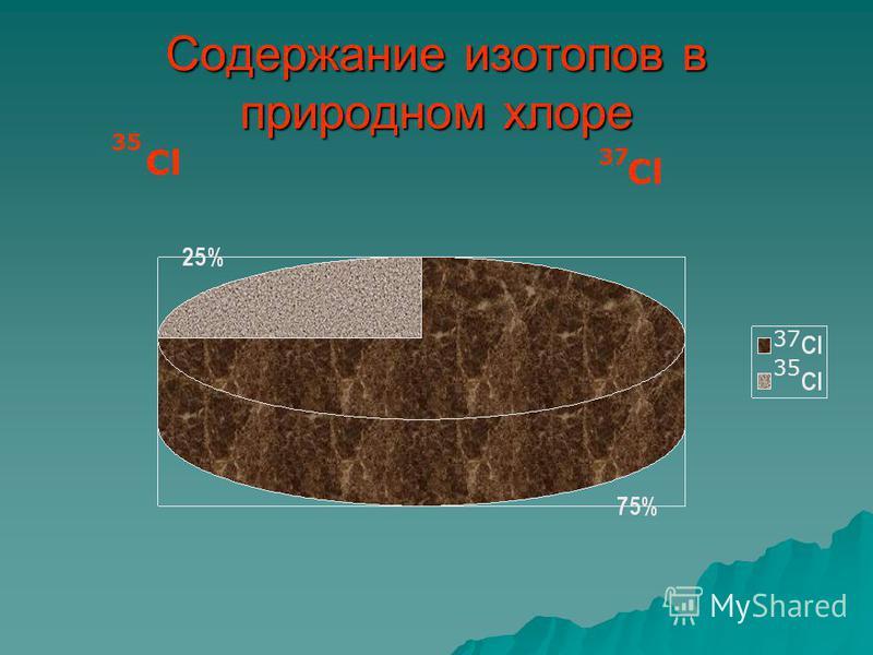 Содержание изотопов в природном хлоре Cl 35 Cl 37 35