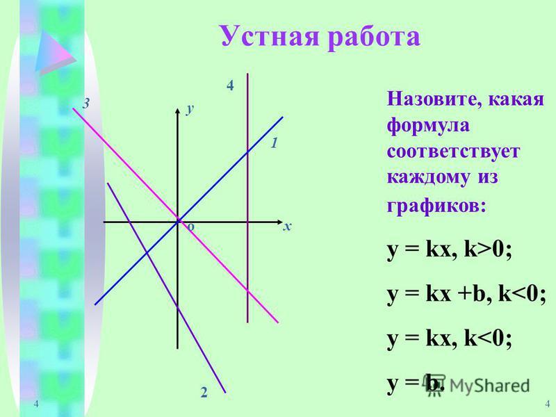 4 4 Устная работа у х 4 1 2 3 Назовите, какая формула соответствует каждому из графиков: y = kx, k>0; y = kx +b, k<0; y = kx, k<0; y = b. о