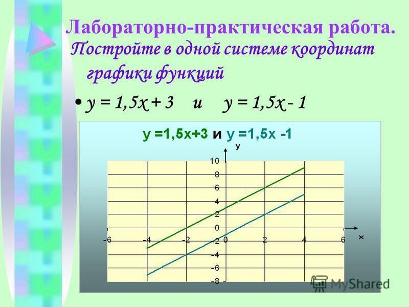 Лабораторно-практическая работа. Постройте в одной системе координат графики функций у = 1,5 х + 3 и у = 1,5 х - 1