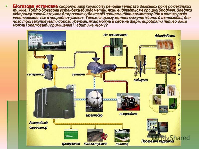 Біогазова установка скорочує цикл кругообігу речовин і енергії з декількох років до декількох тижнів. Тобто біогазова установка збирає метан, який виділяється в процесі бродіння. Завдяки підтримці постійних умов для розвитку бактерій процес виділення
