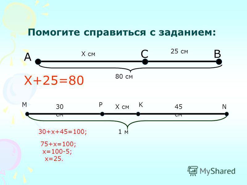 А ВС Х см 25 см 80 см Х+25=80 Помогите справиться с заданием: МPK N30 см Х см 45 см 1 м 30+х+45=100; 75+х=100; х=100-5; х=25.