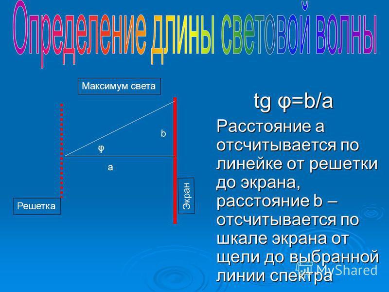 tg φ=b/a Расстояние а отсчитывается по линейке от решетки до экрана, расстояние b – отсчитывается по шкале экрана от щели до выбранной линии спектра φ а b Решетка Максимум света Экран