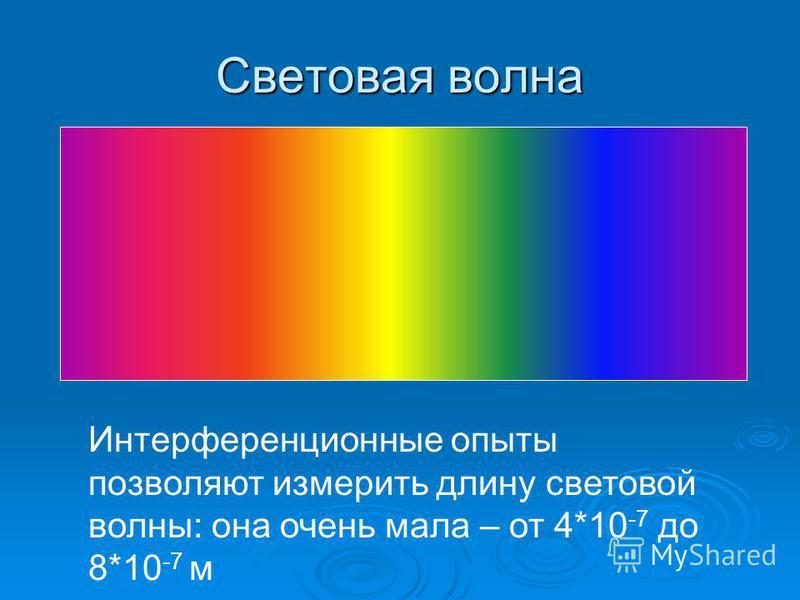 Световая волна Интерференционные опыты позволяют измерить длину световой волны: она очень мала – от 4*10 -7 до 8*10 -7 м