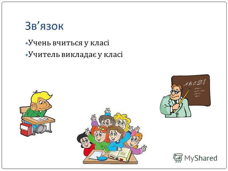 Звязок Учень вчиться у класі Учитель викладає у класі