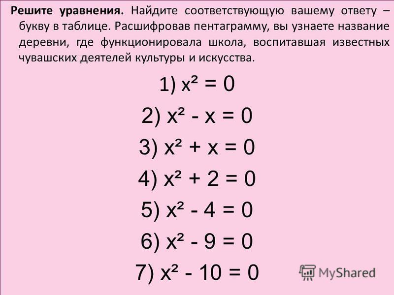 Решите уравнения. Найдите соответствующую вашему ответу – букву в таблице. Расшифровав пентаграмму, вы узнаете название деревни, где функционировала школа, воспитавшая известных чувашских деятелей культуры и искусства. 1) х ² = 0 2) х² - х = 0 3) х²