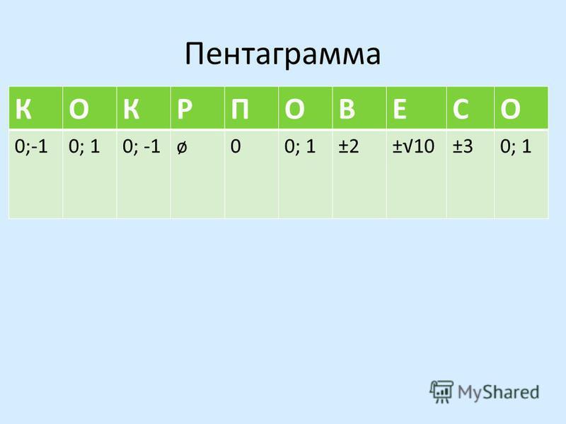 Пентаграмма КОКРПОВЕСО 0;-10; 10; -1ø00; 1±2±10±30; 1
