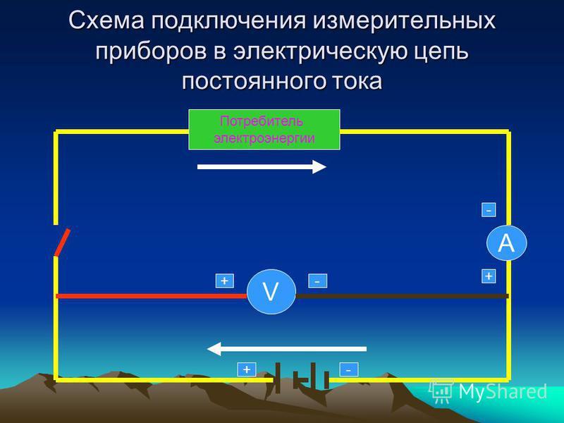Для практической работы по определению силы тока и напряжения в электрической цепи нам потребуется: Провод определённой длинны(проводник) Источник электрической энергии Потребитель электроэнергии Амперметр Вольтметр Выключатель Соединители А V