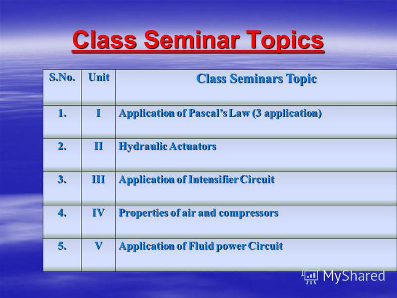 Class Seminar Topics S.No.Unit Class Seminars Topic 1.I Application of Pascals Law (3 application) 2.II Hydraulic Actuators 3.III Application of Intensifier Circuit 4.IV Properties of air and compressors 5.V Application of Fluid power Circuit 5