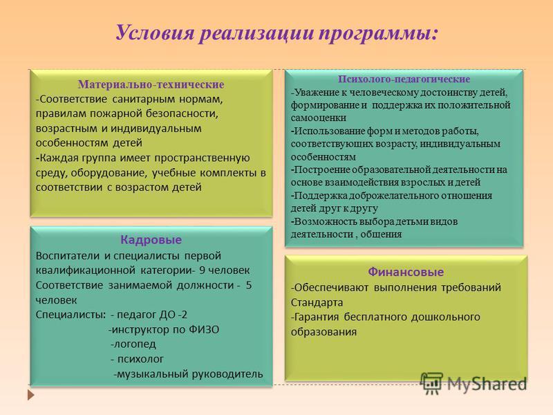 Содержание указанных образовательных областей зависит от возрастных и индивидуальных особенностей детей, определяется целями и задачами Программы и реализуется в различных видах деятельности (общении, игре, познавательно- исследовательской деятельнос