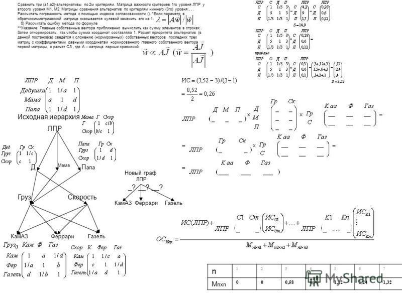 Сравнить три (а 1,а 2)-альтернативы по 2 м критериям. Матрица важности критериев 1 го уровня ЛПР у второго уровня М1, М2. Матрицы сравнения альтернатив по критериям нижнего (3 го) уровня:,,. Рассчитать погрешность метода с помощью индекса согласованн