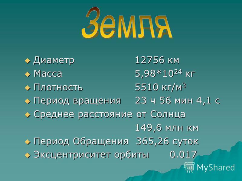 Диаметр 12756 км Диаметр 12756 км Масса 5,98*10 24 кг Масса 5,98*10 24 кг Плотность 5510 кг/м 3 Плотность 5510 кг/м 3 Период вращения 23 ч 56 мин 4,1 с Период вращения 23 ч 56 мин 4,1 с Среднее расстояние от Солнца Среднее расстояние от Солнца 149,6