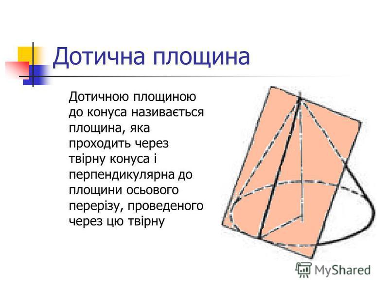 Дотична площина Дотичною площиною до конуса називається площина, яка проходить через твірну конуса і перпендикулярна до площини осьового перерізу, проведеного через цю твірну