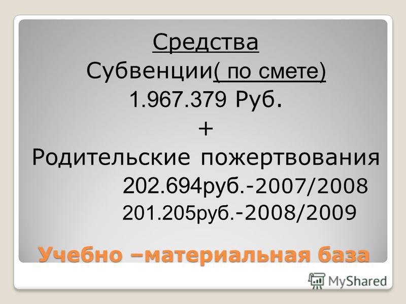 Учебно –материальная база Средства Субвенции ( по смете) 1.967.379 Руб. + Родительские пожертвования 202.694 руб. -2007/2008 201.205 руб. -2008/2009
