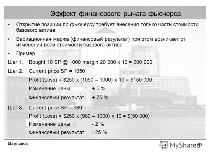 62 Март 2004 Эффект финансового рычага фьючерса Открытие позиции по фьючерсу требует внесения только части стоимости базового актива Вариационная маржа (финансовый результат) при этом возникает от изменения всей стоимости базового актива Пример Шаг 1
