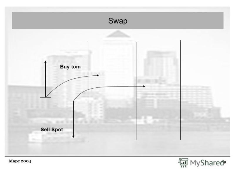 69 Март 2004 Swap Buy tom Sell Spot