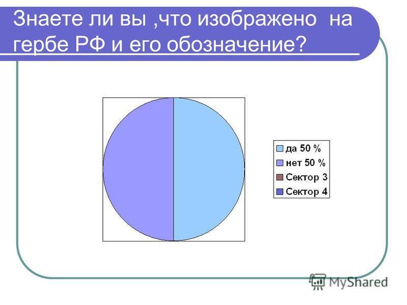 Знаете ли вы,что изображено на гербе РФ и его обозначение?