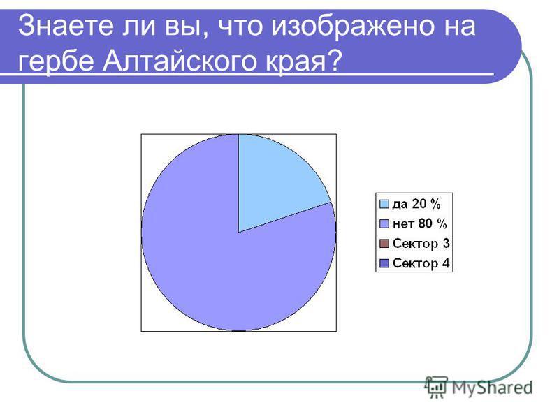Знаете ли вы, что изображено на гербе Алтайского края?