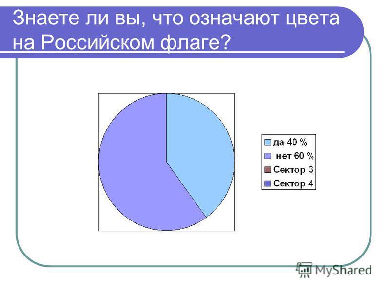 Знаете ли вы, что означают цвета на Российском флаге?