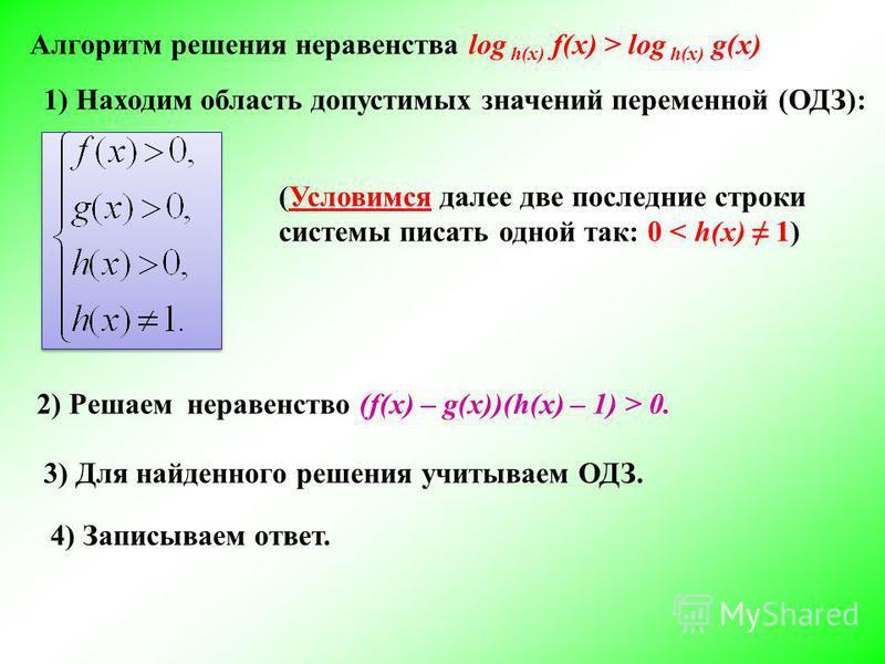 Алгоритм решения неравенства log h(x) f(x) > log h(x) g(x) 1) Находим область допустимых значений переменной (ОДЗ): 2) Решаем неравенство (f(х) – g(х))(h(х) – 1) > 0. (Условимся далее две последние строки системы писать одной так: 0 < h(x) 1) 3) Для