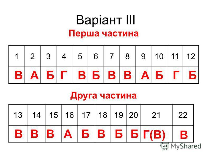 Варіант ІІІ 123456789101112 Перша частина ВАБГВБВВАБГБ Друга частина 13141516171819202122 ВВВАБВББ Г(В) В