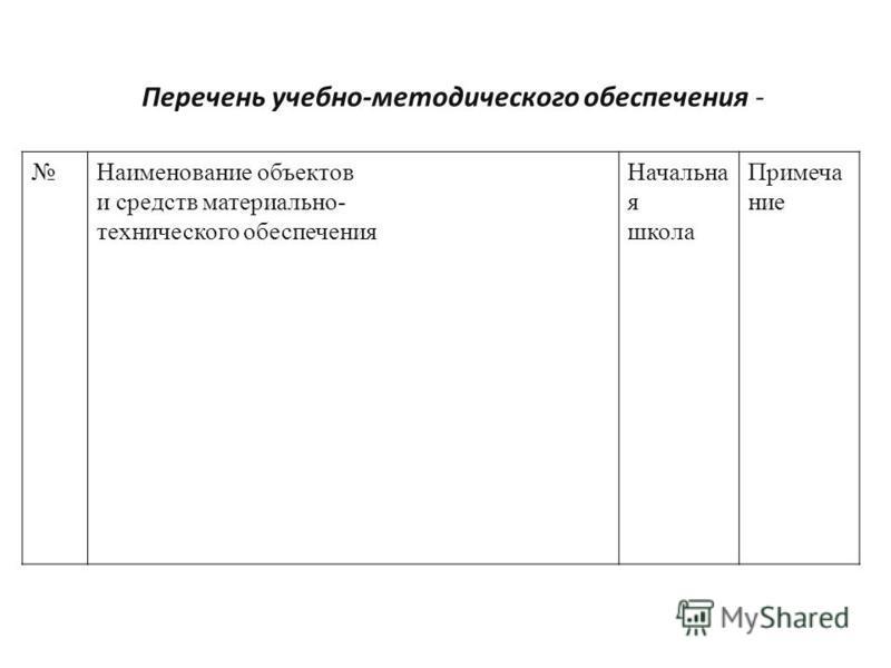 Перечень учебно-методического обеспечения - Наименование объектов и средств материально- технического обеспечения Начальна я школа Примечание