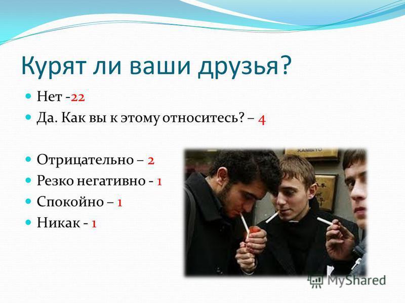 Курят ли ваши друзья? Нет -22 Да. Как вы к этому относитесь? – 4 Отрицательно – 2 Резко негативно - 1 Спокойно – 1 Никак - 1