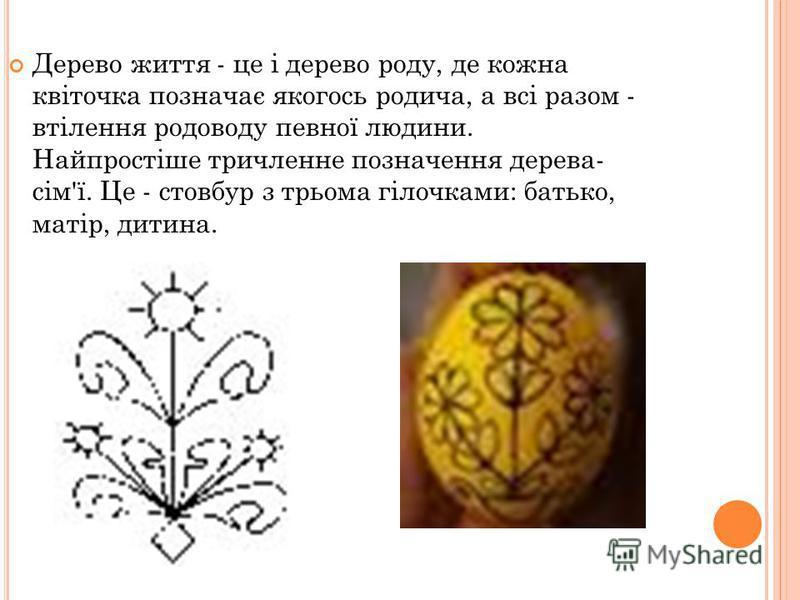 Дерево життя - це і дерево роду, де кожна квіточка позначає якогось родича, а всі разом - втілення родоводу певної людини. Найпростіше тричленне позначення дерева- сім'ї. Це - стовбур з трьома гілочками: батько, матір, дитина.