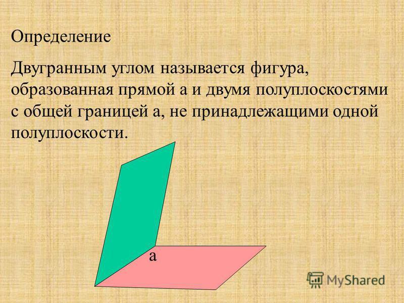Двугранным углом называется фигура, образованная прямой а и двумя полуплоскостями с общей границей а, не принадлежащими одной полуплоскости. а Определение