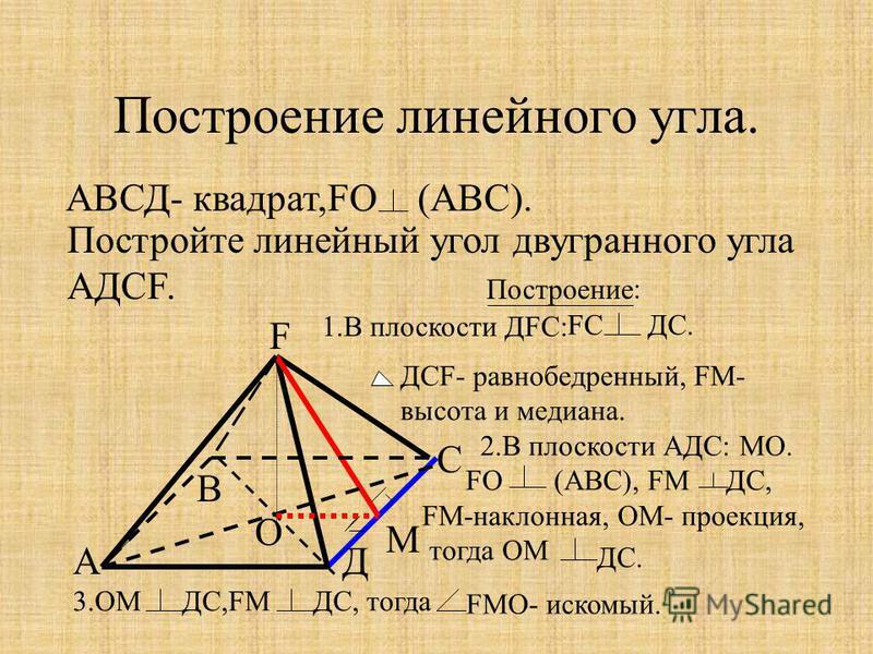 Построение линейного угла. О А В С Д F М АВСД- квадрат,FОFО (АВС). Постройте линейный угол двугранного угла АДСF. Построение 1. В плоскости ДFС: FCДС. ДСF- равнобедренный, FМ- высота и медиана. 2. В плоскости АДС: МО. FO (ABC), FM ДС, FМ-наклонная, О