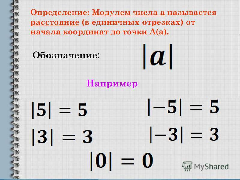 Обозначение : Например : Определение: Модулем числа а называется расстояние (в единичных отрезках) от начала координат до точки А(а).