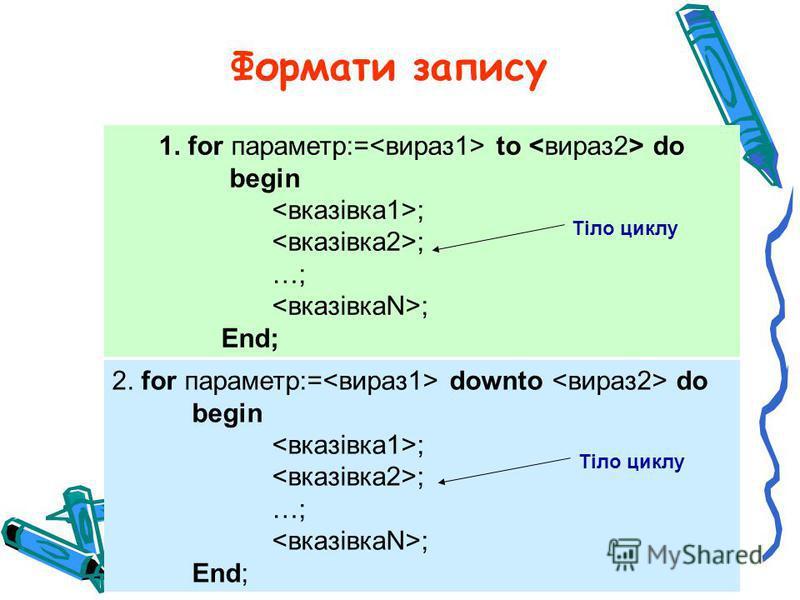 Формати запису 1. for параметр:= to do begin ; …; ; End; 2. for параметр:= downto do begin ; …; ; End; Тіло циклу