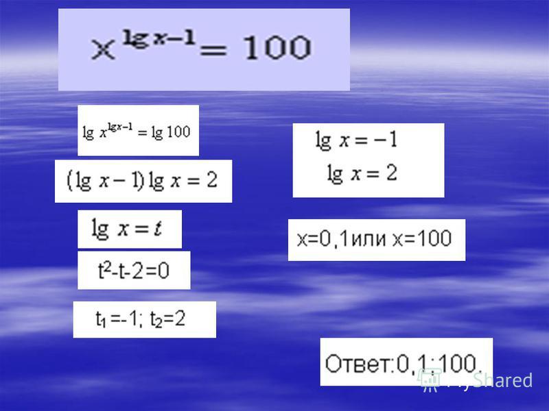 Метод логарифмирования Этот метод применяется при решении уравнений, содержащих переменную и в основании и в показателе степени. Если при этом в показателе степени содержится логарифм, то обе части уравнения надо прологарифмировать по основанию этого