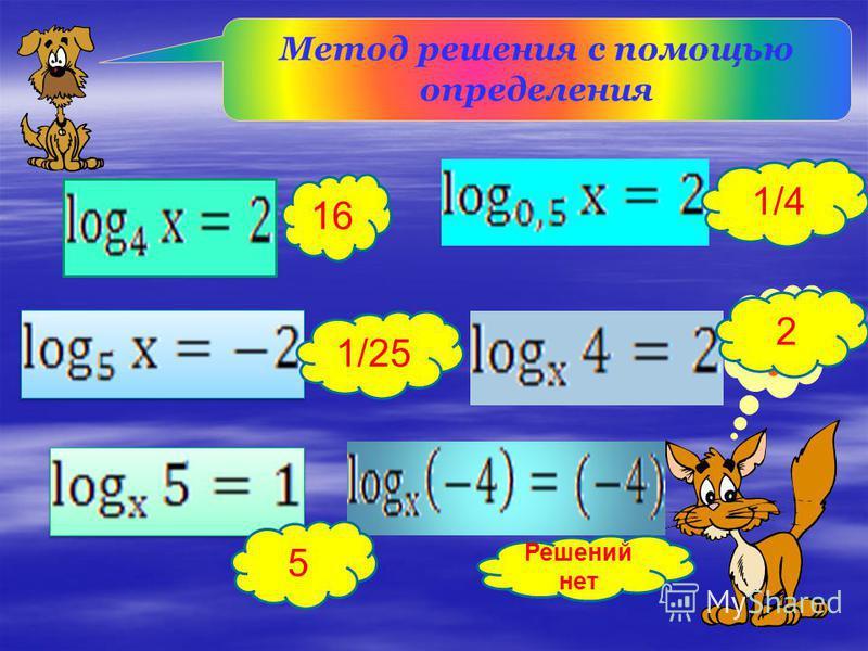 1. Метод решения с помощью определения. log a f(x) = b, a > 0, a 1. Уравнения данного вида решаются по определению логарифма с учётом области определения функции f(x). Уравнение равносильно следующей системе