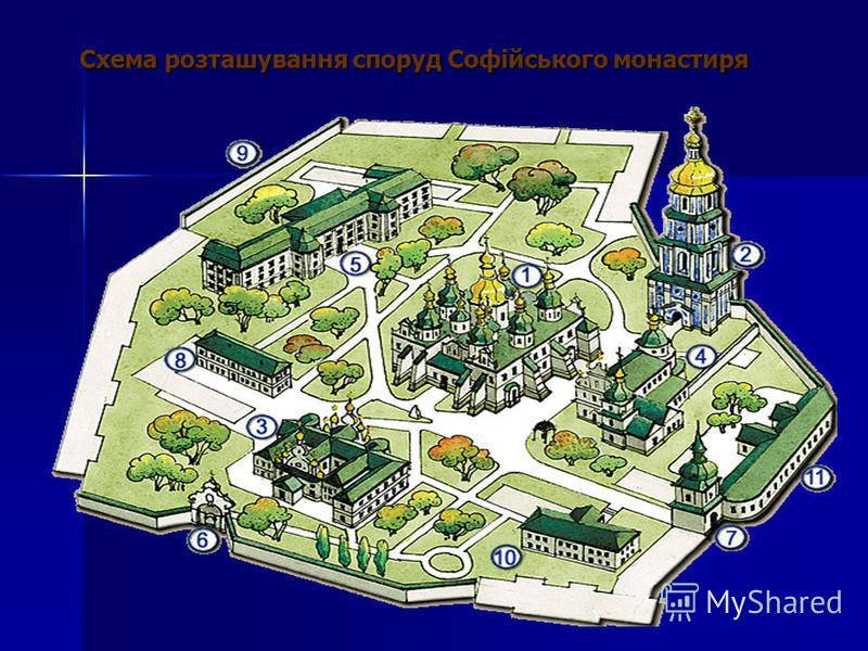 Схема розташування споруд Софійського монастиря Схема розташування споруд Софійського монастиря