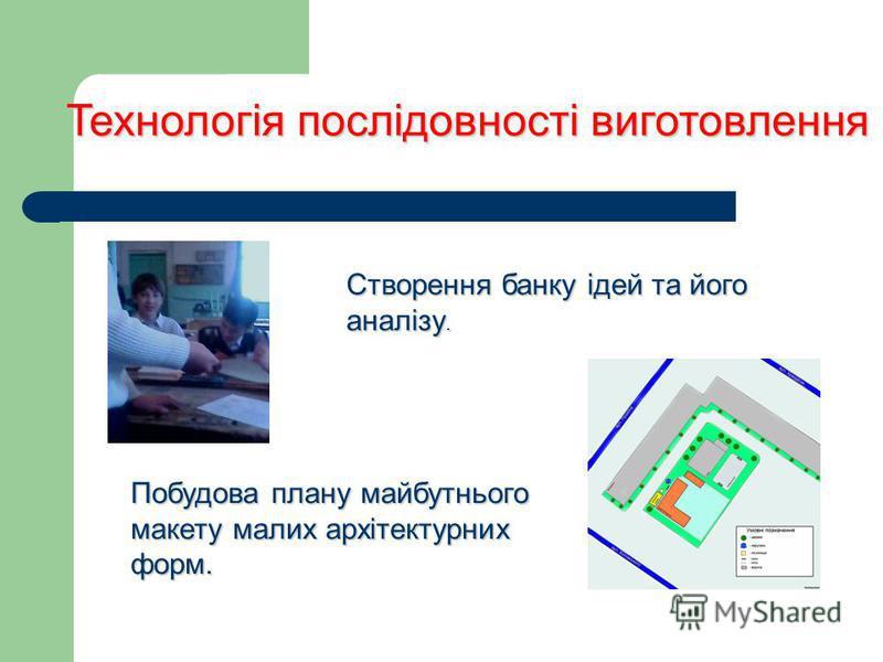 Технологія послідовності виготовлення Створення банку ідей та його аналізу. Побудова плану майбутнього макету малих архітектурних форм.